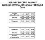 Mainline Havana - Matanzas Timetable 2010